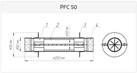 Рамка PFC 50